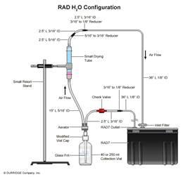 说明: C:UsersToniDesktopproducts_rad_h2o_diagram_full.png