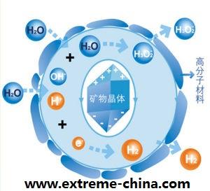 说明: http://www.extreme-china.com/uploadfile/201202/20120223230347202.jpg